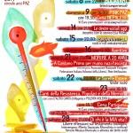 Un febbraio pieno di eventi all'Arci Paz